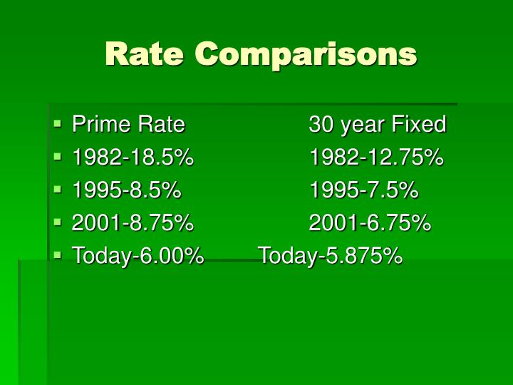 Rate Comparisons