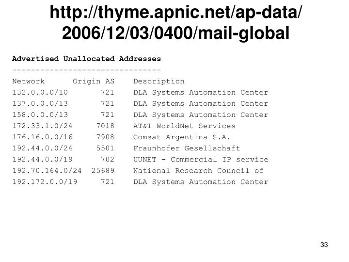 http://thyme.apnic.net/ap-data/ 2006/12/03/0400/mail-global