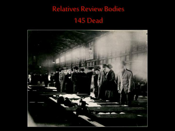 Relatives Review Bodies