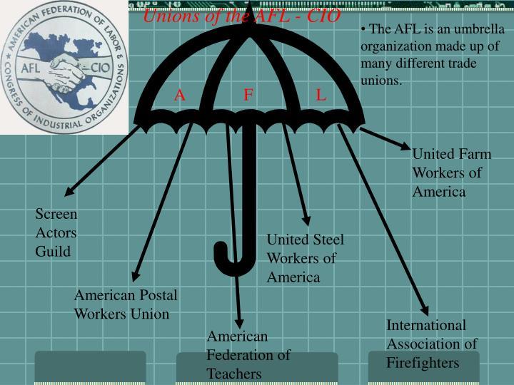 Unions of the AFL - CIO