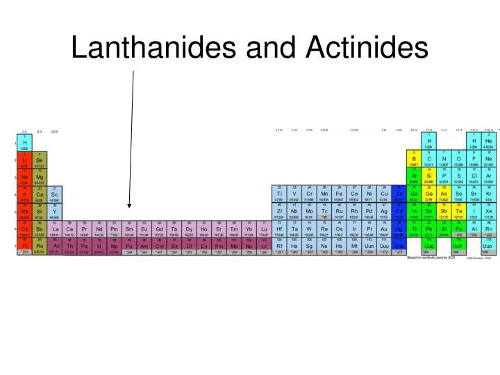 Lanthanides and Actinides