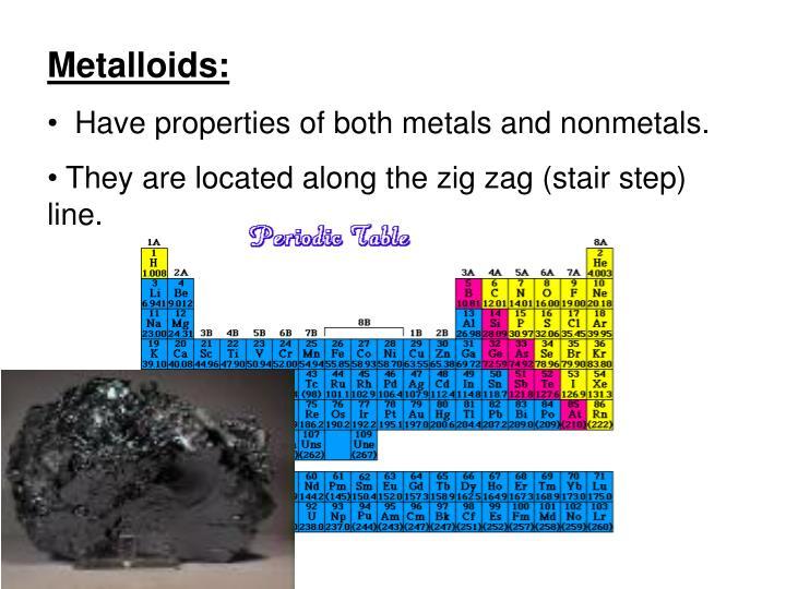 Metalloids: