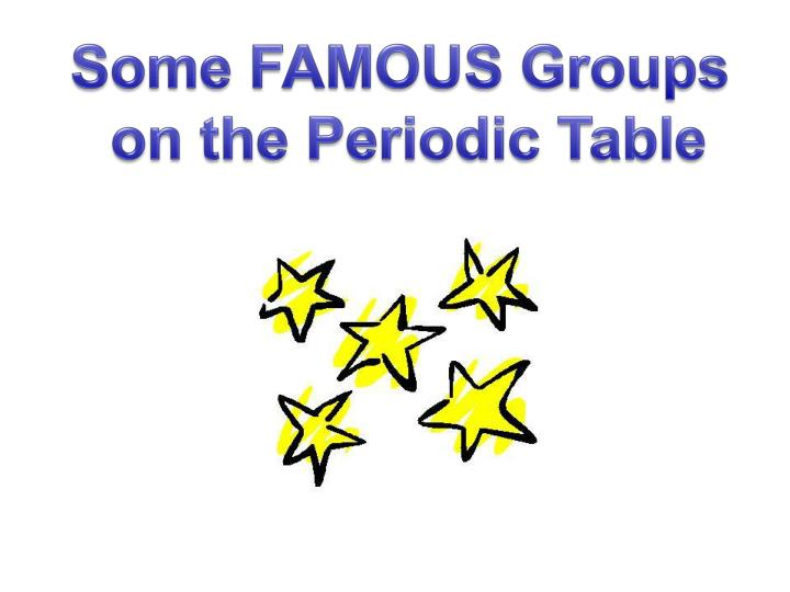 Some FAMOUS Groups