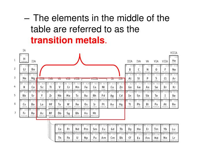 The elements in the middle of the table are referred to as the