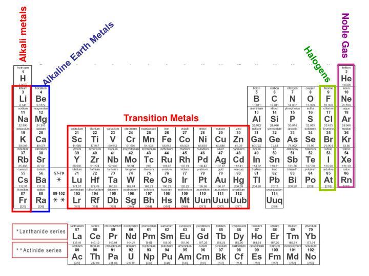 Alkali metals