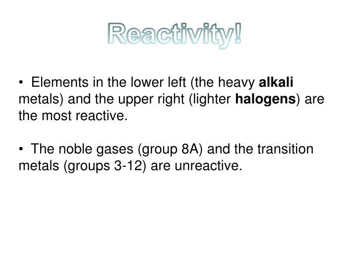 Reactivity!