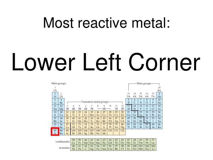 Most reactive metal: