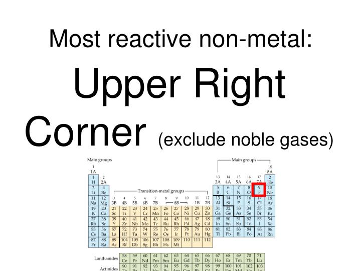 Most reactive non-metal: