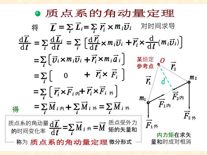 质点系角动量定理