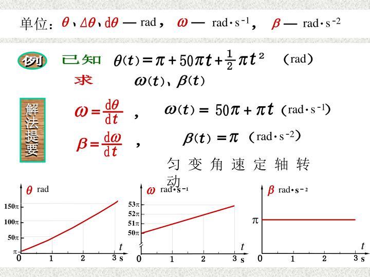 转动方程求导例题