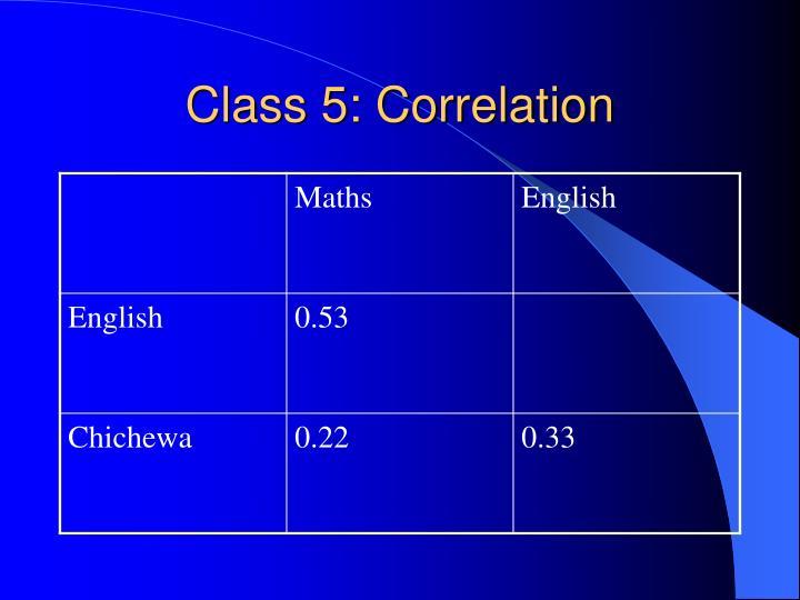 Class 5: Correlation