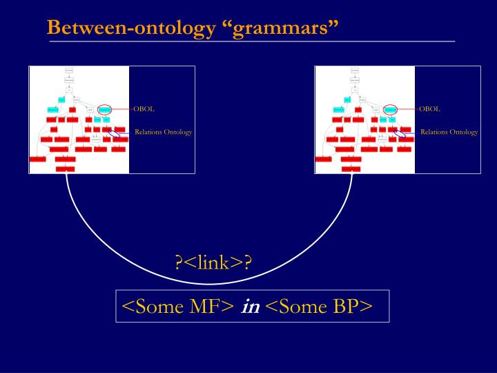 "Between-ontology ""grammars"""