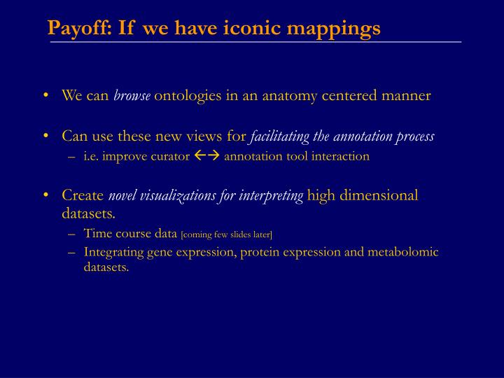 Payoff: If we have iconic mappings