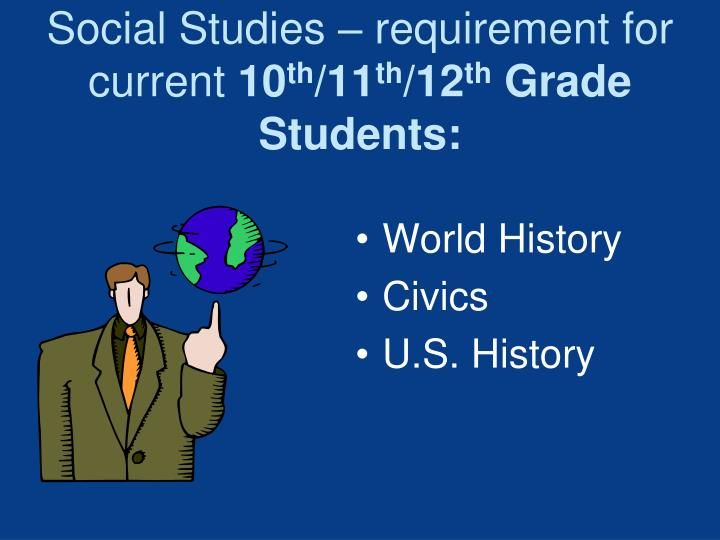 Social Studies – requirement for current