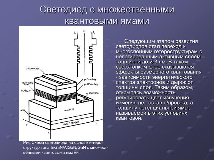 Светодиод с множественными квантовыми ямами