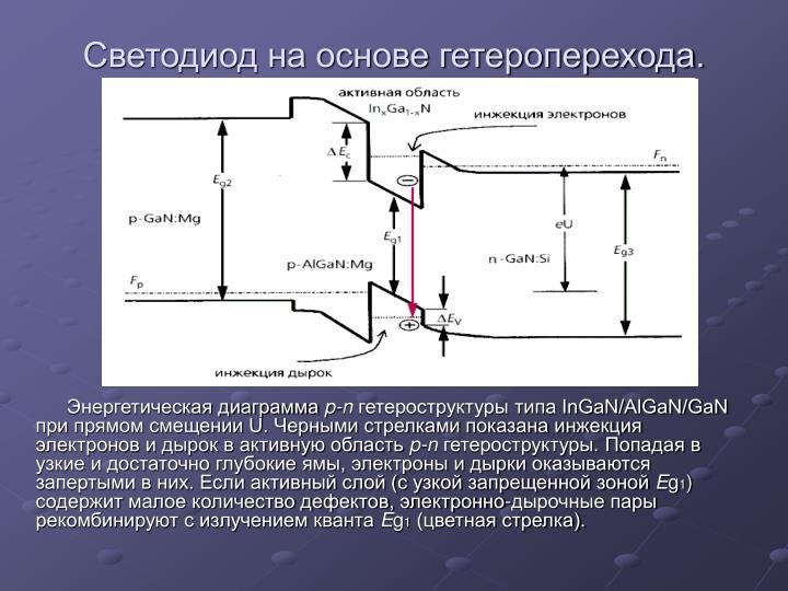 Светодиод на основе гетероперехода.