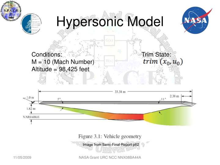 Hypersonic Model