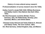 history of cross cultural survey research