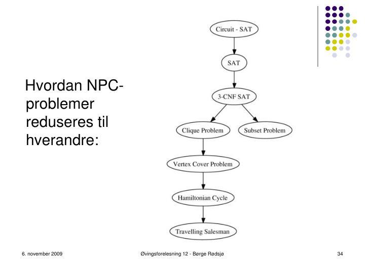 Hvordan NPC- problemer reduseres til hverandre: