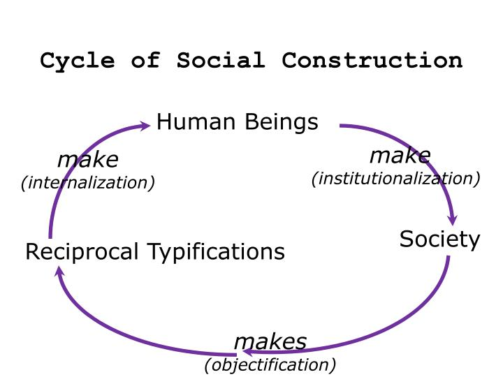 cycle of socialization Dear citizens, with the recent fatal shooting of michael brown, the unarmed 18 year old from ferguson, missouri, and the brutal beating of marlene pinnock on the side of a los angeles.