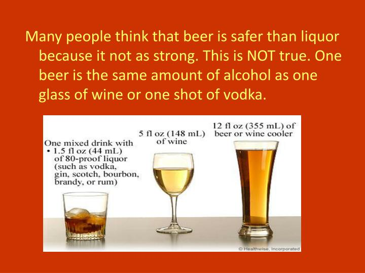 Many people think that beer is safer than liquor because it not as strong. This is NOT true. One beer is the same amount of alcohol as one glass of wine or one shot of vodka.