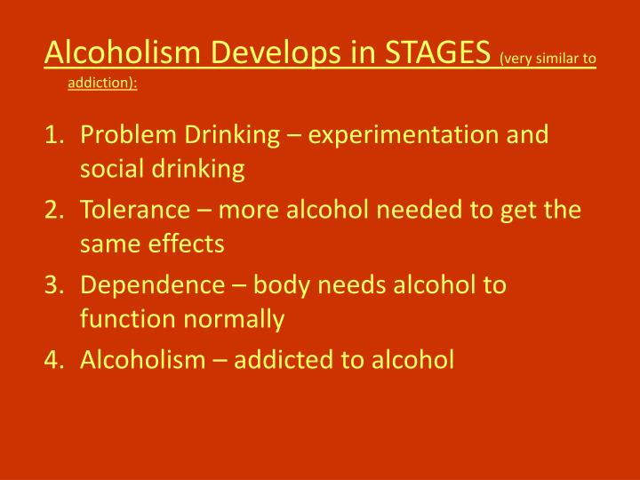 Alcoholism Develops in STAGES