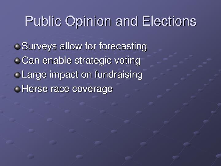 Public Opinion and Elections