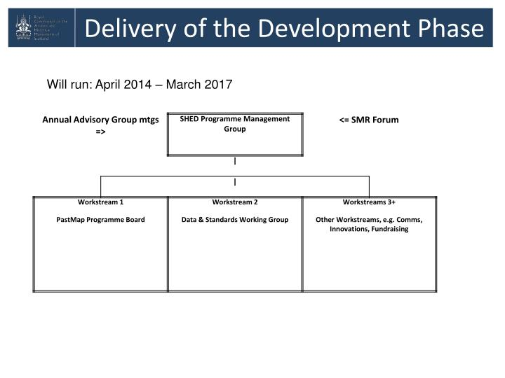 Delivery of the Development Phase