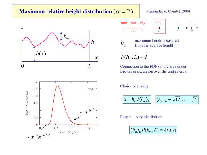 Maximum relative height distribution (           )