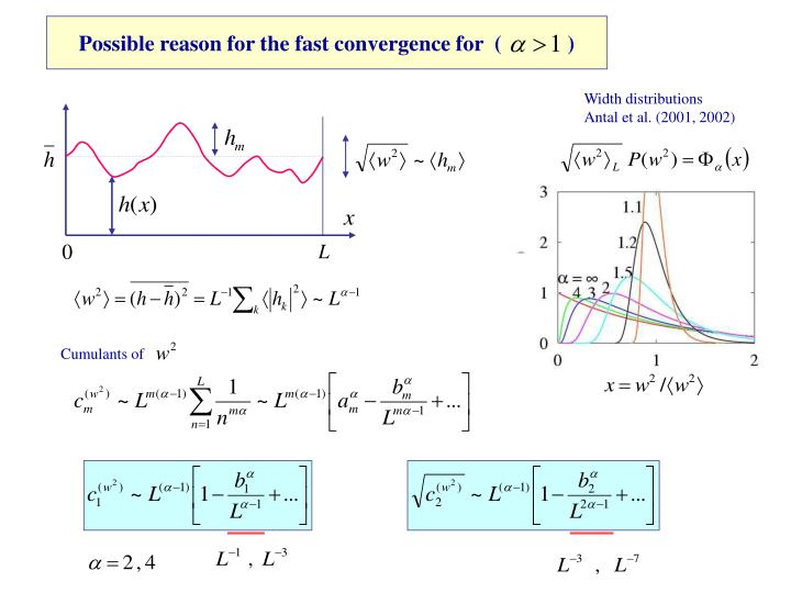 Possible reason for the fast convergence for  (            )