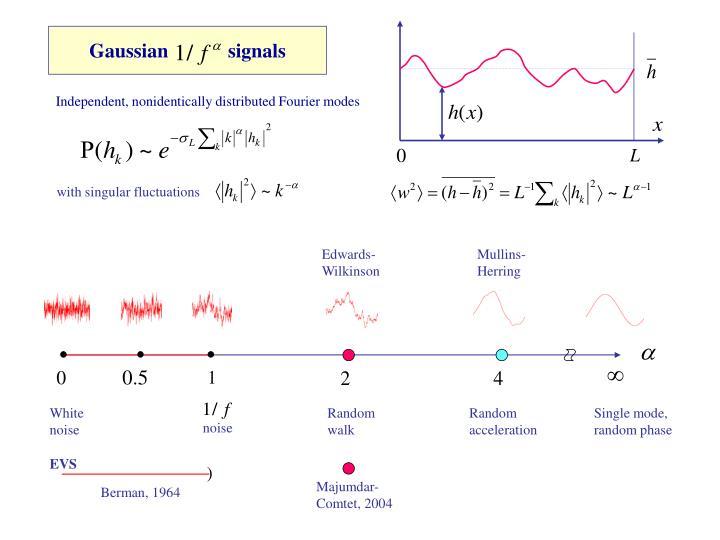 Gaussian            signals