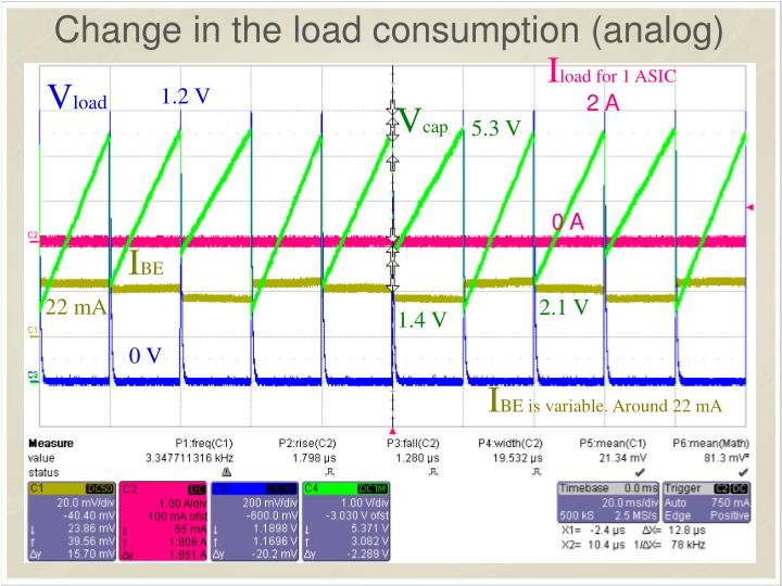 Change in the load consumption (analog)