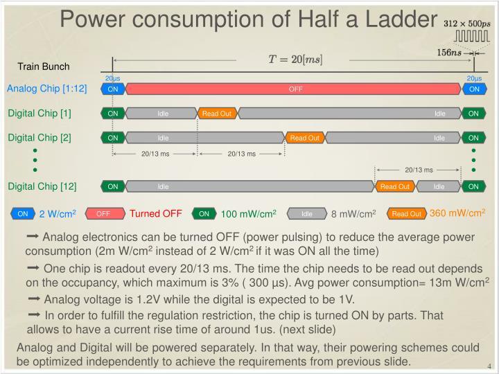 Digital Chip [1]