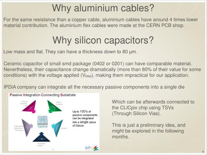 Why aluminium cables?