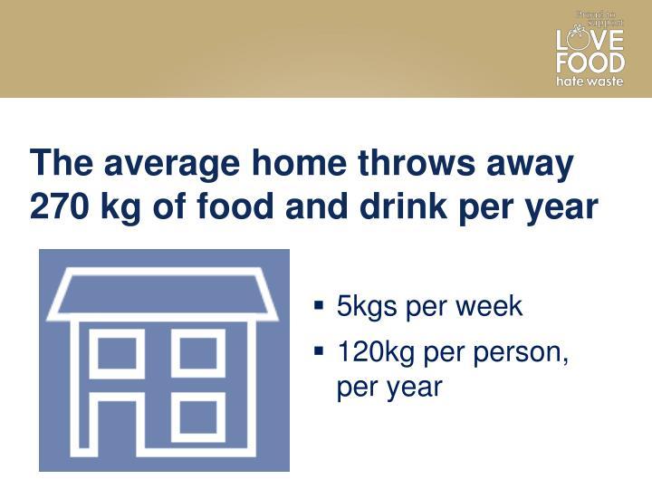 5kgs per week