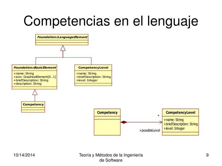 Competencias en el lenguaje