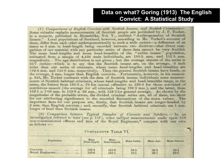Data on what? Goring (1913)  The English Convict:  A Statistical Study