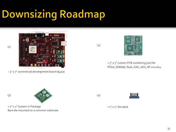 Downsizing Roadmap