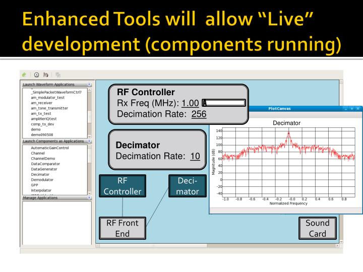 """Enhanced Tools will  allow """"Live"""" development (components running)"""