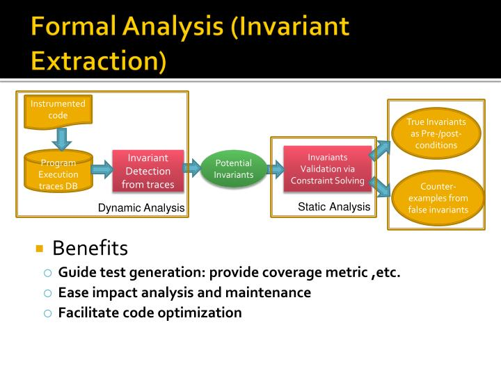 Formal Analysis (Invariant Extraction)