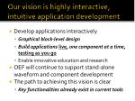 our vision is highly interactive intuitive application development