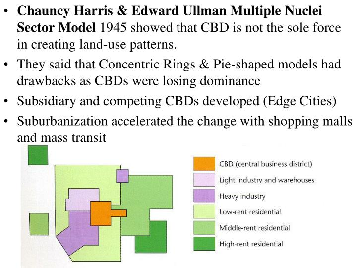 Chauncy Harris & Edward Ullman Multiple Nuclei