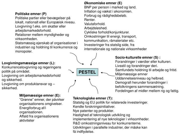 Økonomiske emner (E)