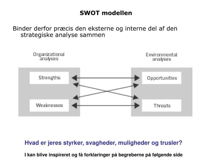 SWOT modellen