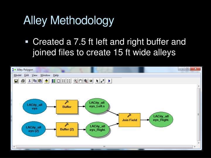 Alley Methodology