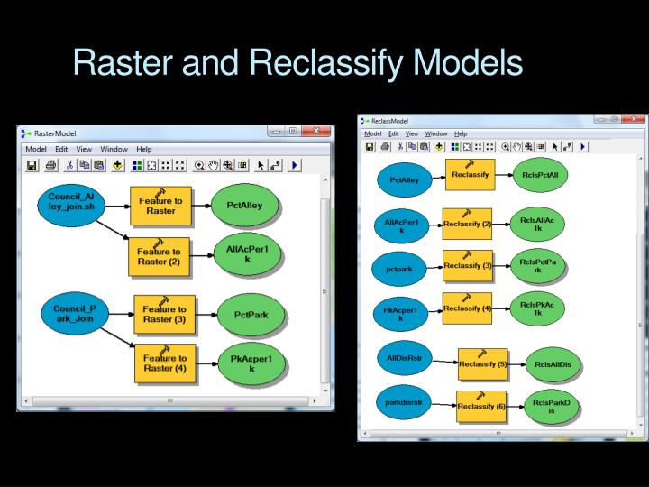 Raster and Reclassify Models