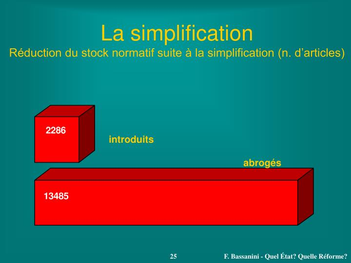 La simplification