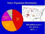 native population distribution