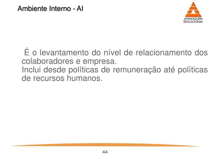 Ambiente Interno - AI