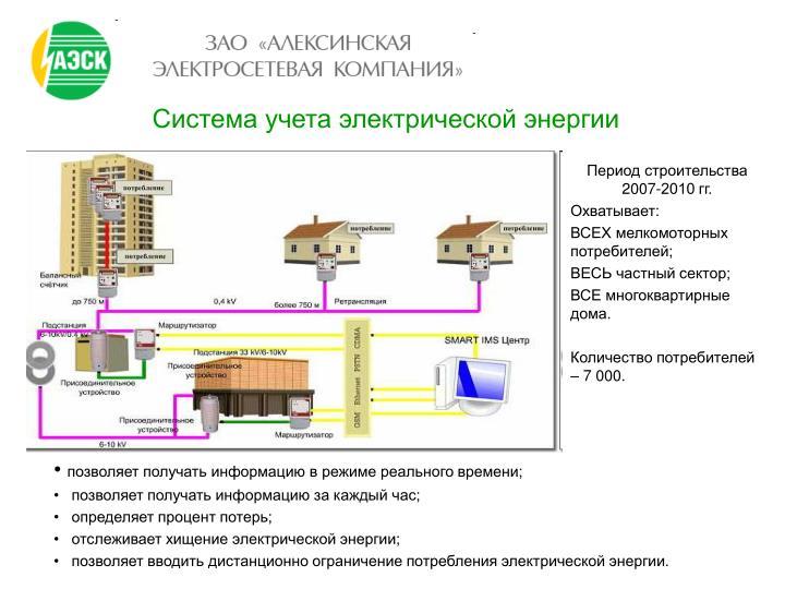 Период строительства 2007-2010 гг.